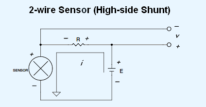 how to make 4 20 ma current loop measurements rh dataq com 2 wire ac proximity sensor wiring diagram clipsal 2 wire sensor wiring diagram