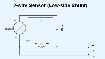 Low side how to make 4 20 ma current loop measurements 4 wire sensor diagram at gsmportal.co