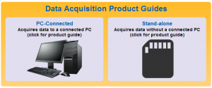 "New buttons on our website to select PC-connected or stand-alone products. Another captioned ""Data Logger Product Guides"" sends you to the same place."