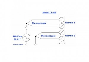 The ability of the DI-245 to reject common mode voltage