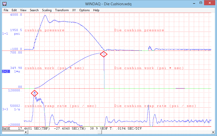 Figure 2 -- Screen shot of acquired pressure waveform (top), and other two analysis waveforms generated by Advanced CODAS analysis software.