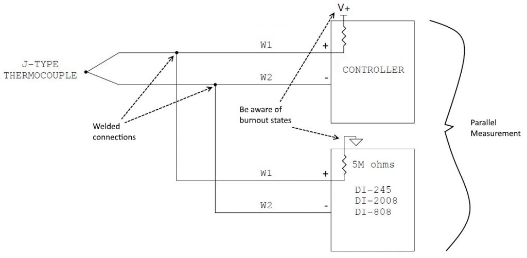 Parallel thermocouple measurements