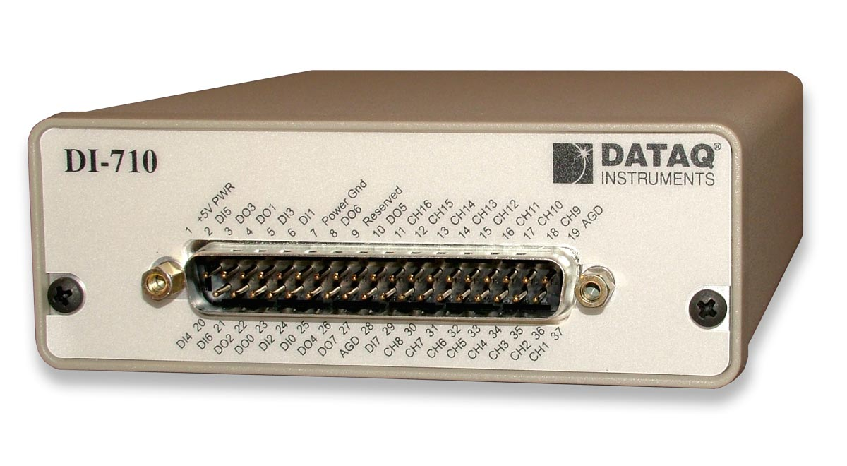 DI-710 Ethernet Data Acquisition System