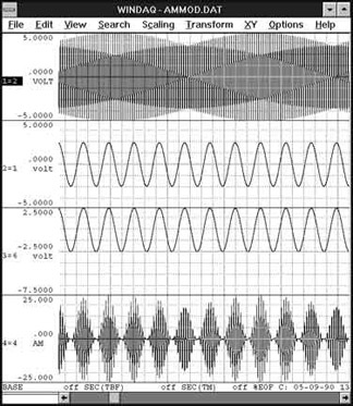 Data Acquisition Waveform - Print Screen