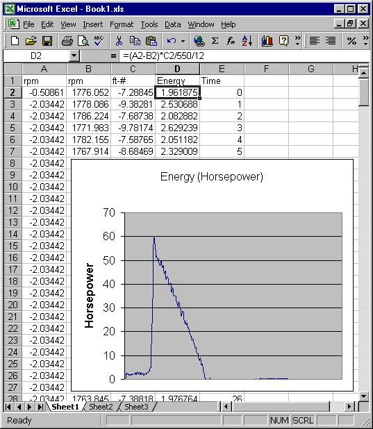 Data Acquisition Waveform ported to Excel