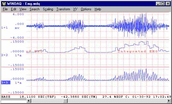 Data Acquisition Waveform - Activity Index with sample/hold enabled/disabled