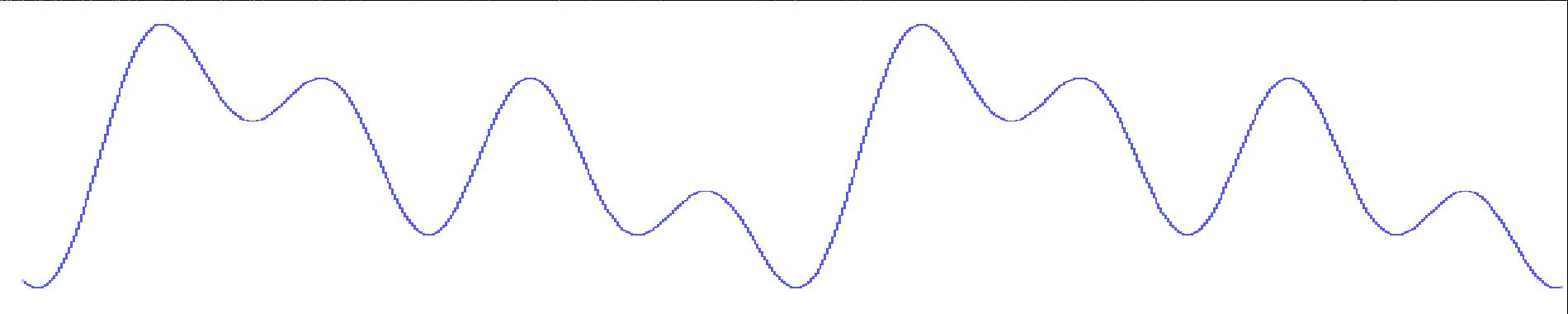 Data Acquisition Waveform - Original