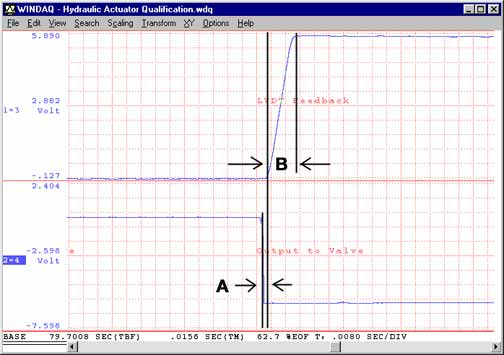Data Acquisition Waveform - Expanded Area of Interest
