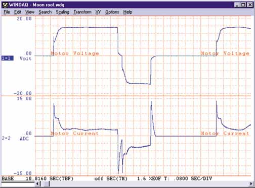 typical data acquisition waveform when connected to a moon roof motor