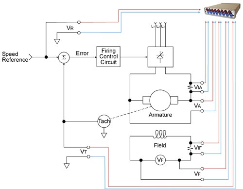 Variable Speed Drive Measurements Using The Di