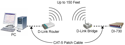 Wi-Fi Data Acquisition Configuration