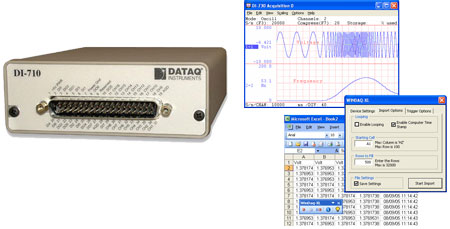 DI-710-D Data Logger Bundle