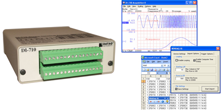 DI-710 Data Acquisition Bundle