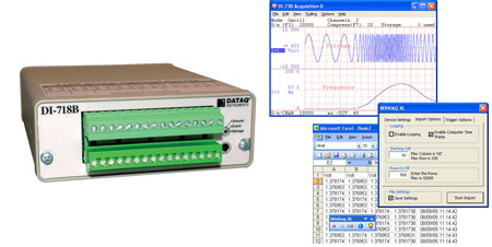 DI-718B Data Acquisition Bundle