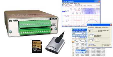 DI-718B Data Logger Bundle