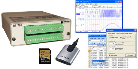 DI-710 Data Logger Bundle