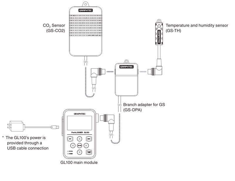 Typical GL100-WL connections.
