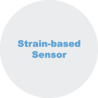Strain-based Sensor Data Acquisition Products