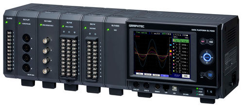 GL7000 Data Acquisition and Data Logger System