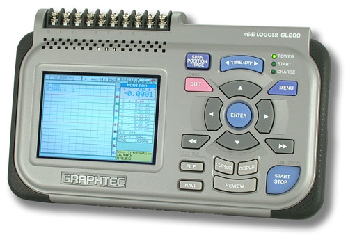 Product Data Logger Software : Gl a midi data logger