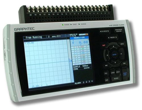 Gl220 Midi Data Logger : Gl data logger