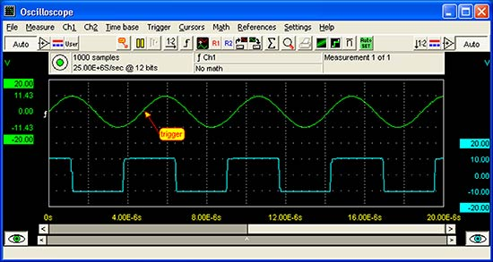 Oscilloscope Operation of the DI-770 Oscilloscope
