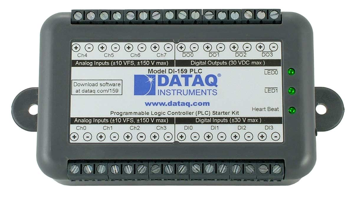 New DI-159 PLC available Q1 2013