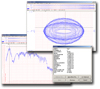 Analyze Waveform Data with WinDaq Data Acquisition Playback software.