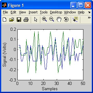 MatLab for Data Acquisition