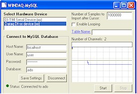 Real-time PC-based Windaq/MySQL Data Acquisition Software