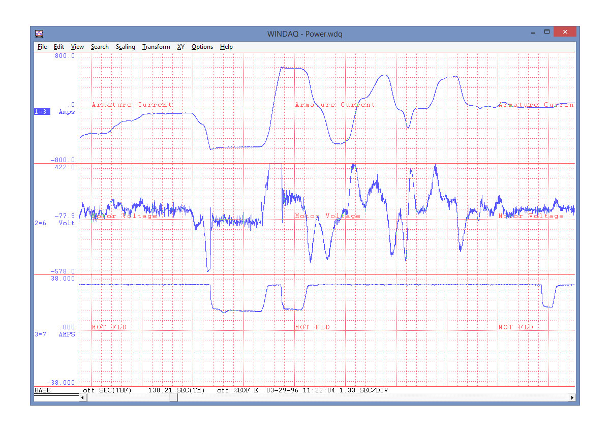 WinDaq Data Acquisition Software
